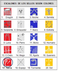 Escalones de sellos según colores