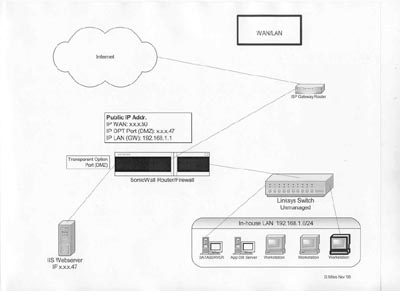 Visio Wireless Network Diagram Home Network Diagram Visio