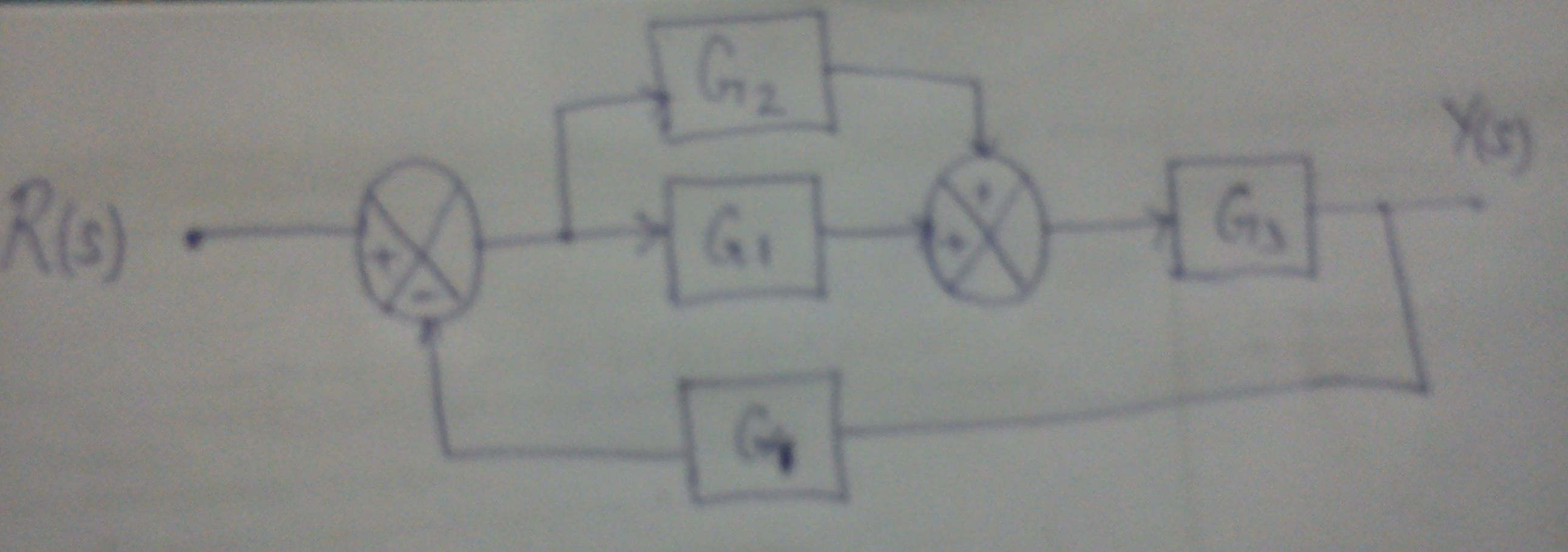 block diagram reduction matlab code
