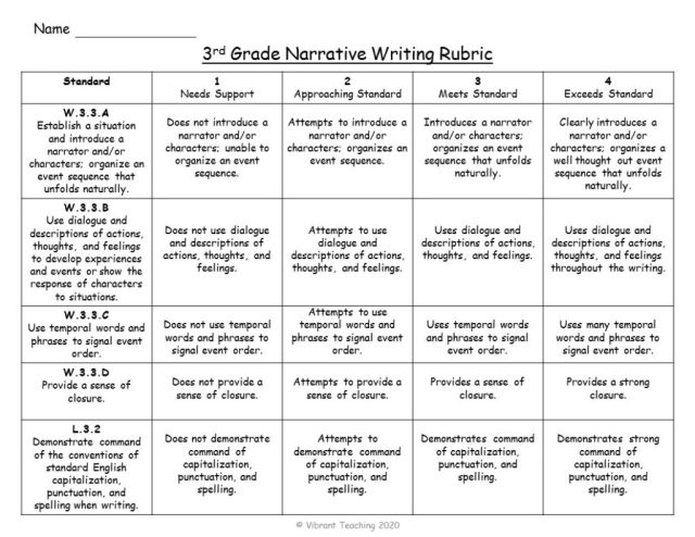 21 Types of Writing Rubrics for Effective Assessments - Vibrant