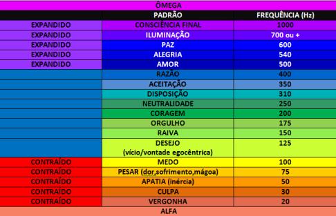 008 ESCALA DE PADRÕES