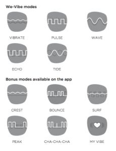 we-vibe 4 modes