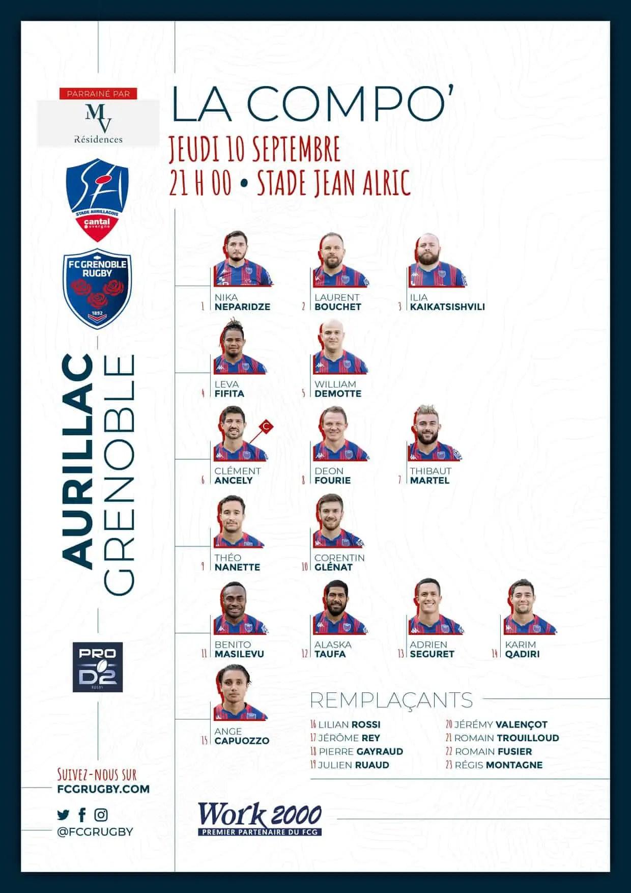Pro D2: Grenoble :Match piège dans le Cantal