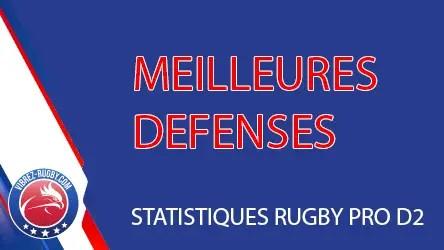 Rugby PRO D2 (STATISTIQUES) : Quels clubs ont les meilleures défenses de la Pro D2 ?