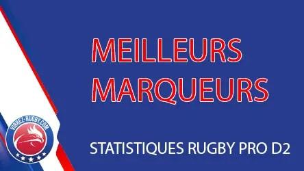 Rugby Pro D2 (STATISTIQUES) : Qui sont les meilleurs marqueurs d'essais de la Pro D2 ?
