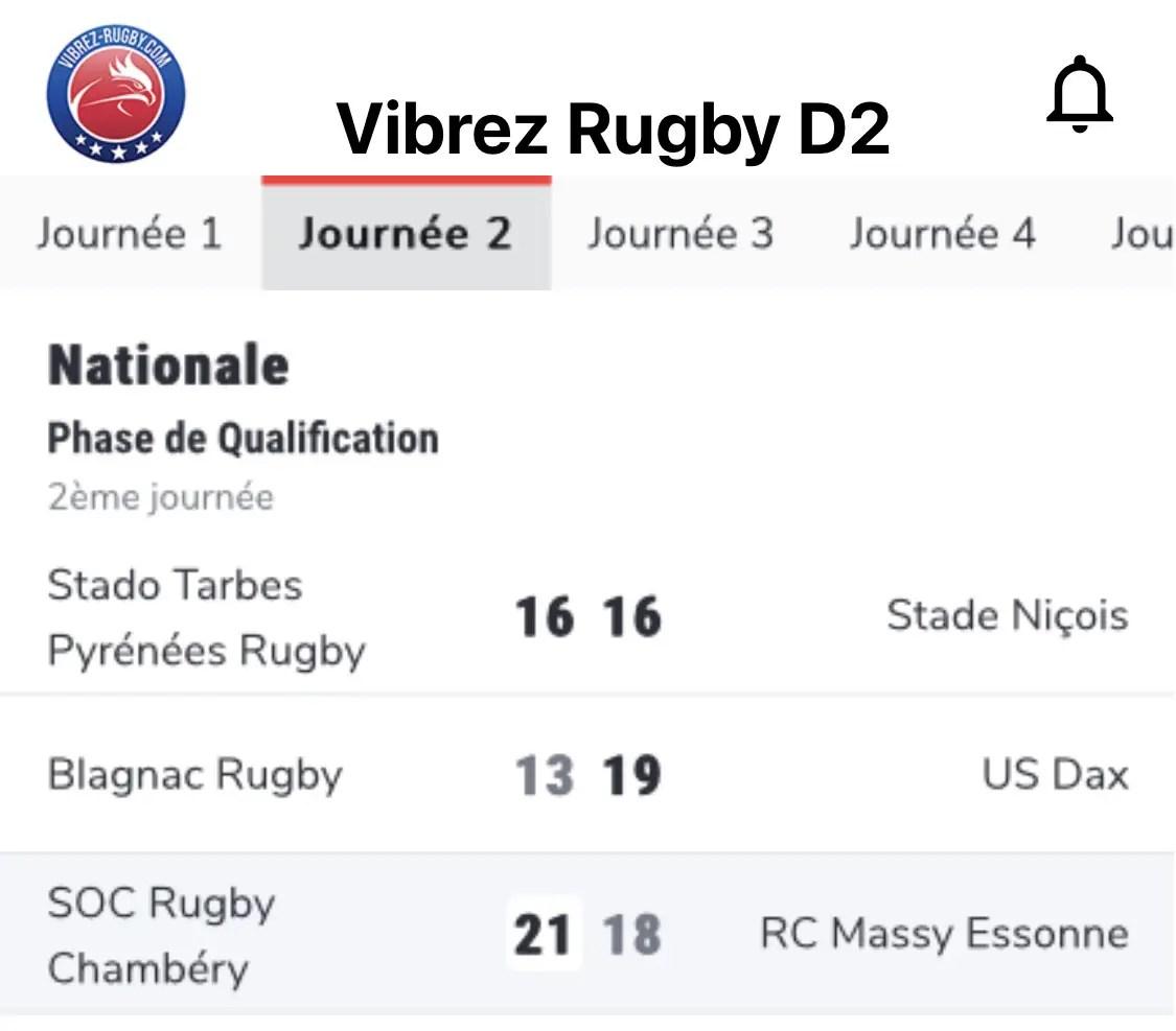 Rugby Nationale : les premiers résultats de la soirée !