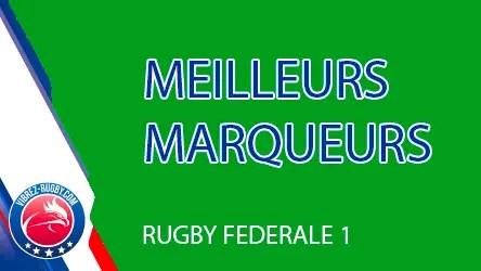 Rugby Fédérale 1 (STATISTIQUES) : les meilleurs marqueurs d'essais.