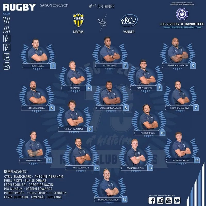 Rugby-ProD2, Nevers / Vannes : les compositions (J8)