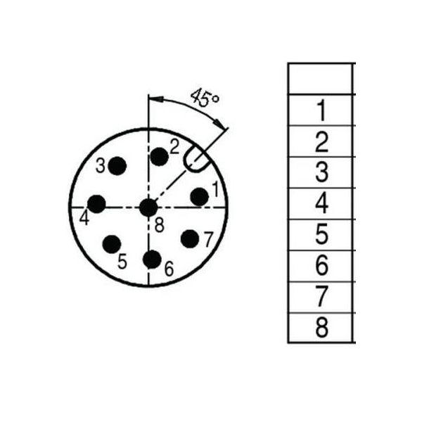 Binder Connecteur M12 mâle 8 pôles 99 1487 812 08