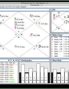 Click to enlarge also horoscope of david beckham  vic dicara  astrology rh vicdicara wordpress