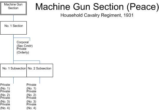 mgsquadron-1931-peace-hcav