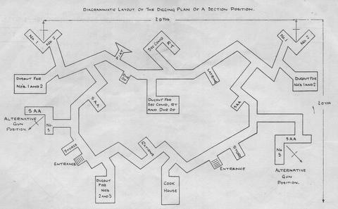 1951: Chapter 15 – Battle Procedure
