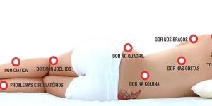Travesseiro errado pode causar dor na coluna - vico Massagista, São José SC, Quiropraxia, Massoterapia, Massagem Terapêutica e Acupuntura
