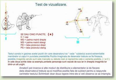test puncte