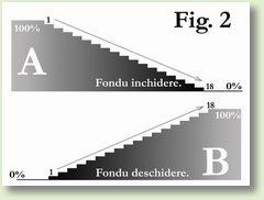 B Fig 2