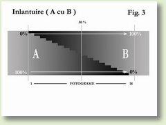 C Fig 3