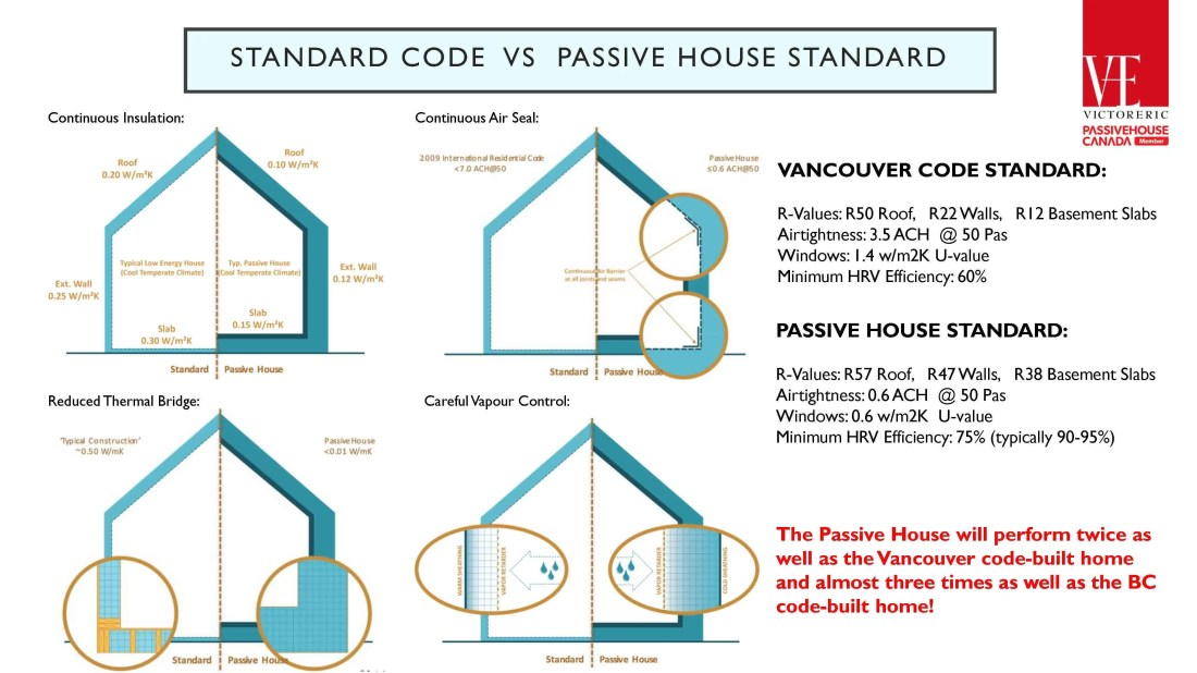 passive-house-simple-introduction-for-clients_page_13