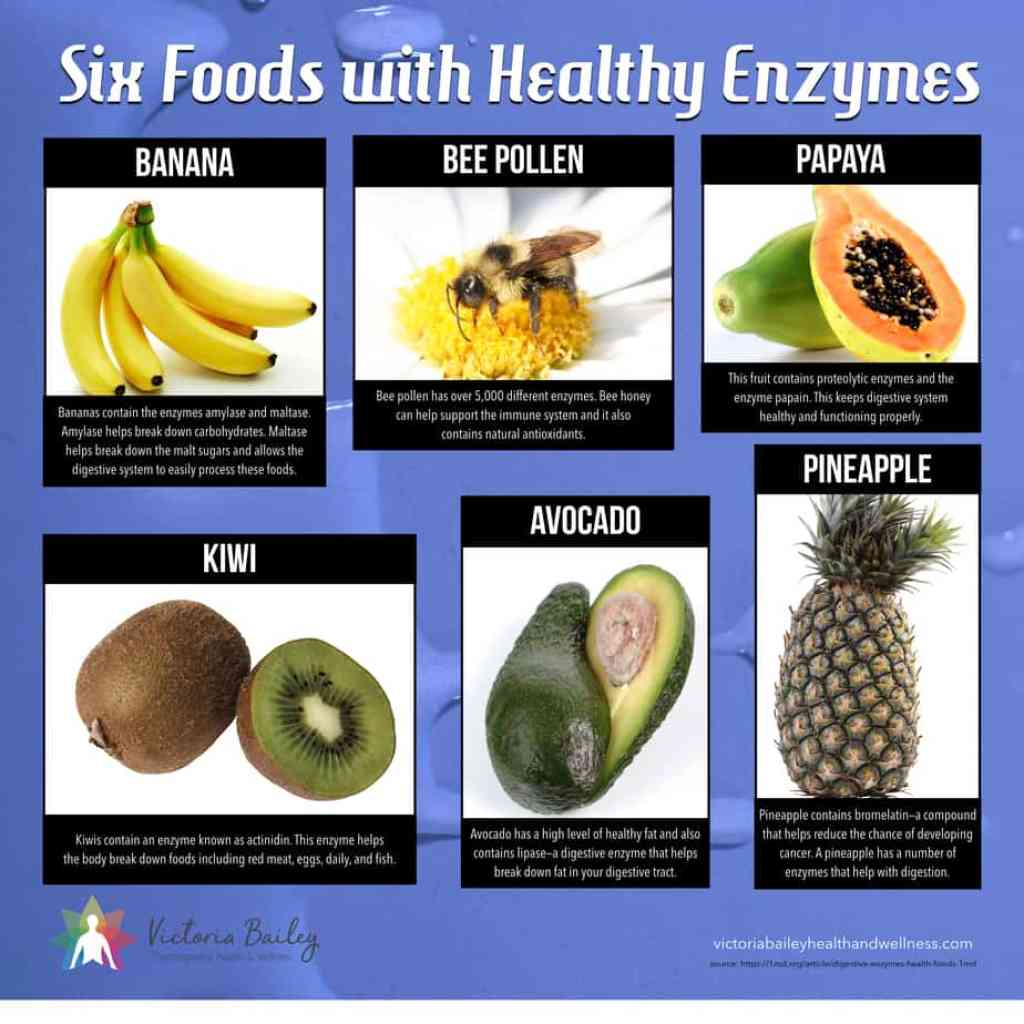 Food Enzymes: What Are They & Why Are They Important ...