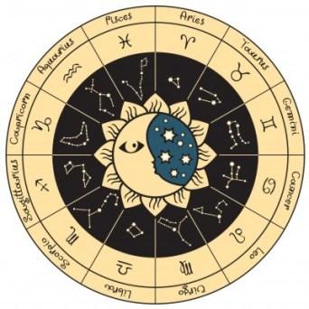 Is-following-astrology-sin