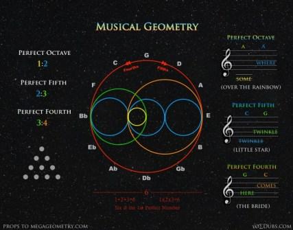 Musical-Geometry-19