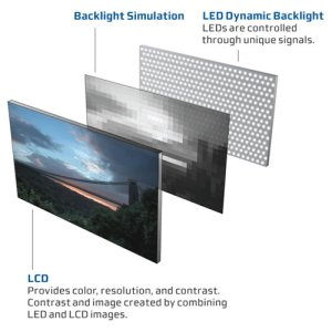LED_DynamicBacklight