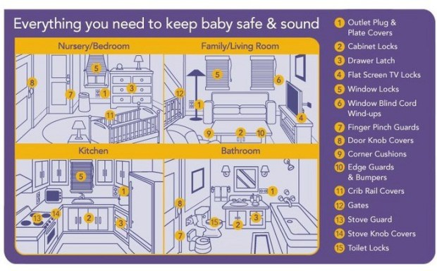 baby-proof-your-house