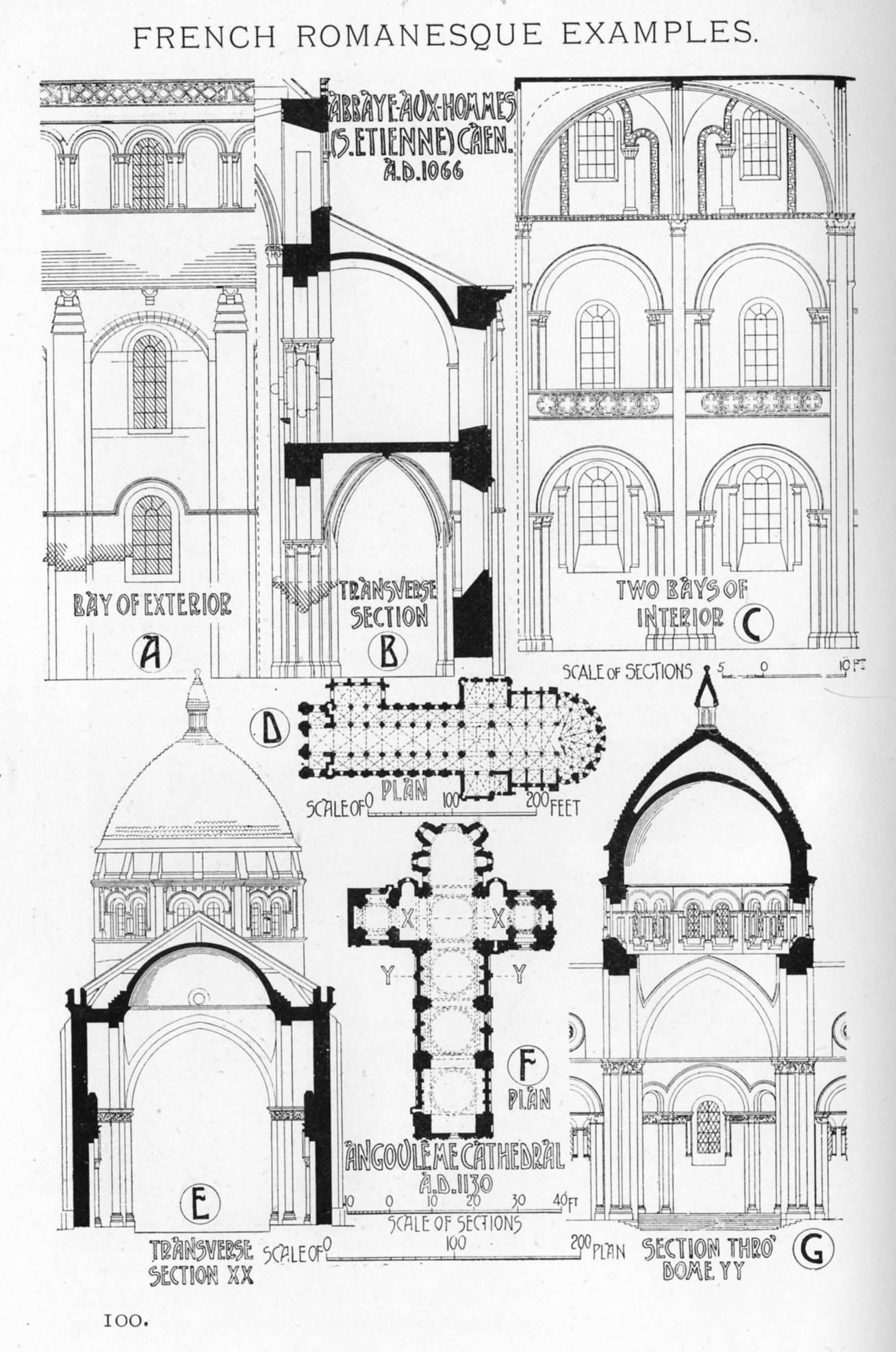 Characteristics Of Romanesque Architecture (ii