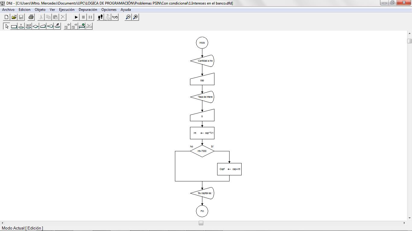 Diagrama De Flujo Problema Solucion