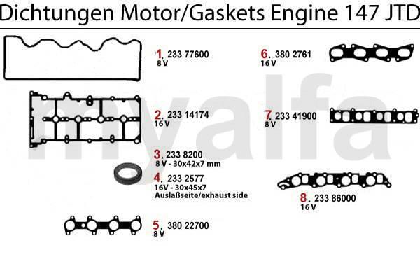 Alfa Romeo 147 Joints moteur & pièces moteur & Alfa Romeo