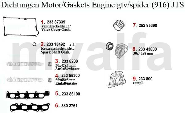 Alfa Romeo ALFA GTV/SPIDER (916) Engine, Engine Parts