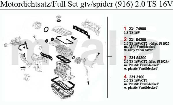 Alfa Romeo ALFA ROMEO GTV/SPIDER (916) Engine, Engine
