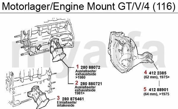Alfa Romeo GT/V/6 (116) Engine, Engine Parts & Alfa Romeo