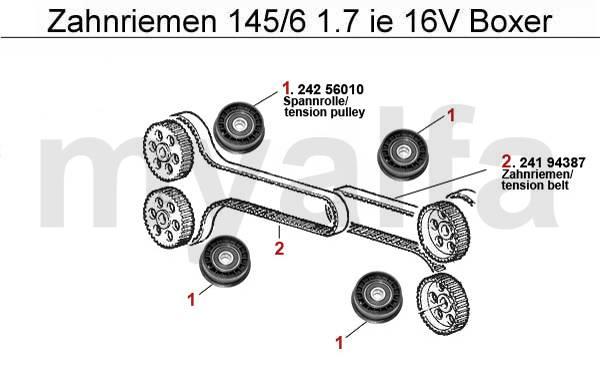 Alfa Romeo 145/6 distribution 1.7 IE 16V Boxer 94-96 courroies