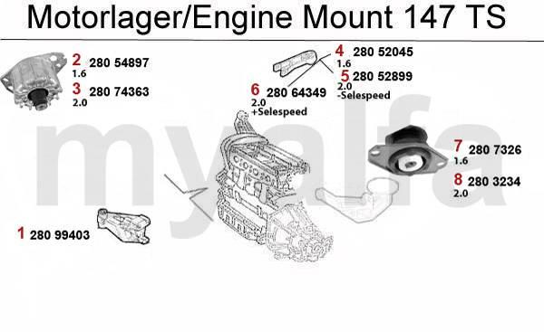 Alfa Romeo ALFA ROMEO 147 Engine, Engine Parts & Alfa