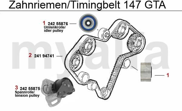 Alfa Romeo 147 Distribution 3.2 V6 24v GTA Courroies et