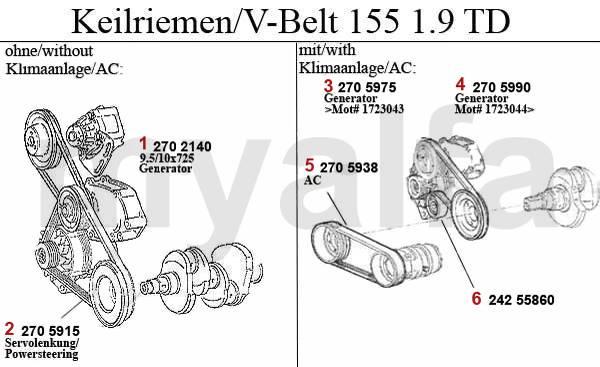 Alfa Romeo ALFA 155 V-BELTS 1.9 TD ALFA 155 V-BELTS 1.9 TD