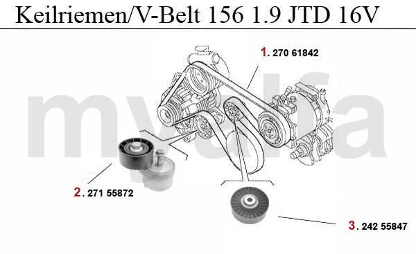 Alfa Romeo 156 courroies 1.9 JTD 16V