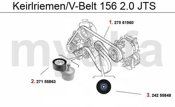 Alfa Romeo 156 courroies 2.0 JTS