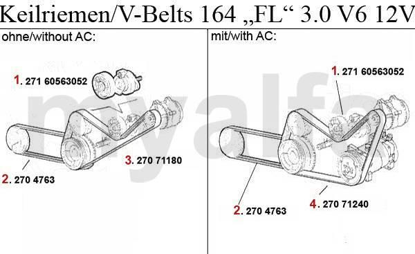 Alfa Romeo 164/Super courroies 3.0 V6 FL 92>