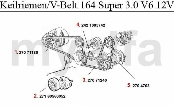 Alfa Romeo 164/Super courroies 3.0 V6 Super 92>