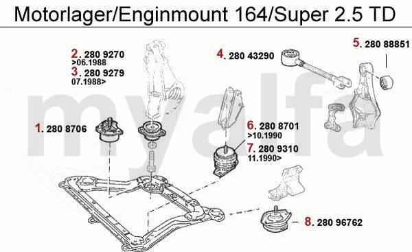 Alfa Romeo 164/Super supports moteur & pièces moteur