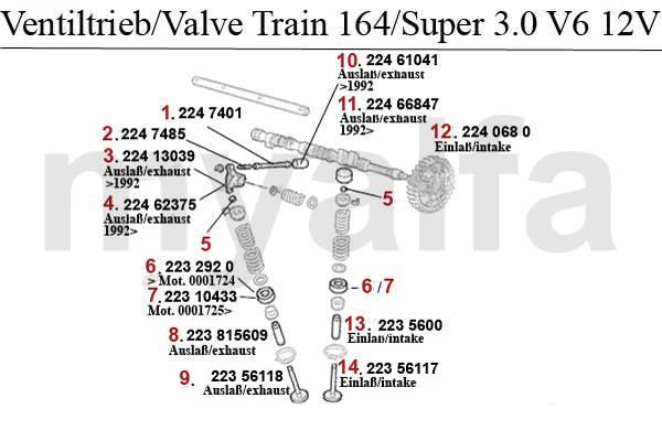 Alfa Romeo 164/Super distribución 3.0 V6 valvulas