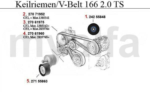 Alfa Romeo 166 Courroies et tendeurs 2.0 TS