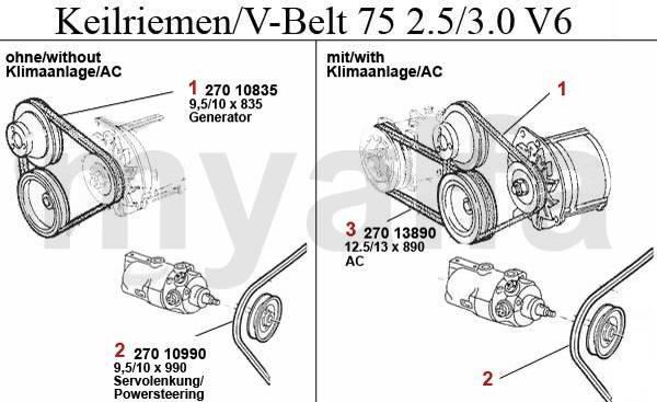 Alfa Romeo 75 courroies 2.5/3.0 V6