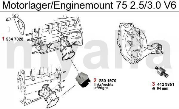 Alfa Romeo 75 supports moteur & pièces moteur & Alfa Romeo
