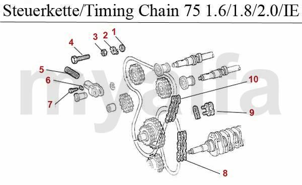 Alfa Romeo 75 distribution 1.6/1.8/2.0 chaine distri