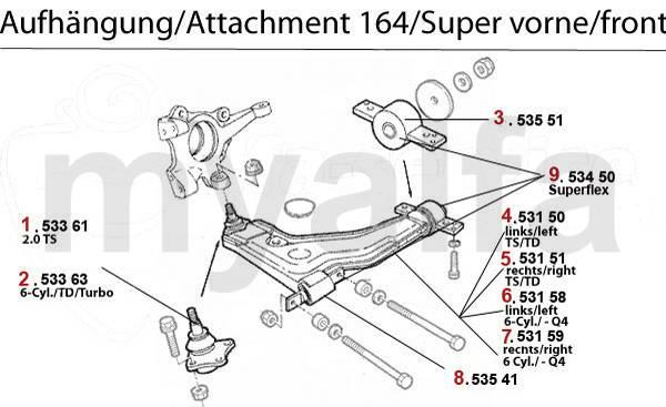 Alfa Romeo 164/Super amortisseur & ressort & suspension avant