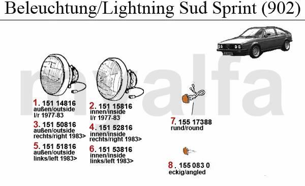 Alfa Romeo Alfa Sud/Sprint alumbrado 902