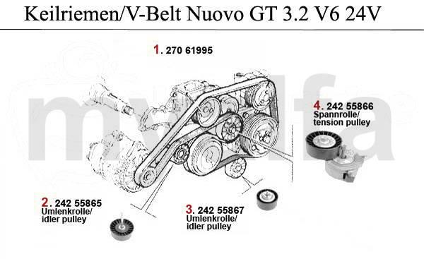 Alfa Romeo Nuovo GT Courroies et tendeurs 3.2 V6 24V
