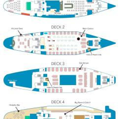 Cruise Ship Diagram Videx Wiring Deck Plans Victory Casino Cruises Book Your Now